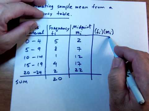 COMPUTING SAMPLE MEAN FROM A FREQUENCY TABLE