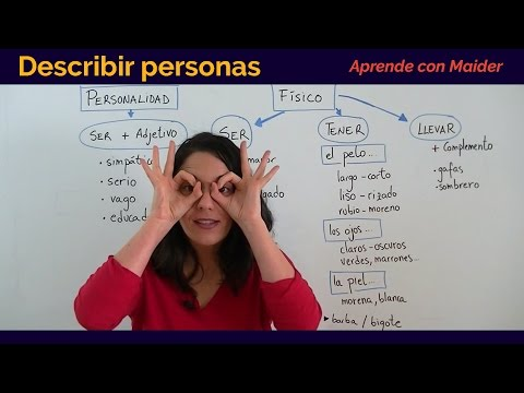 Free Spanish Lessons #14 - How to Describe People
