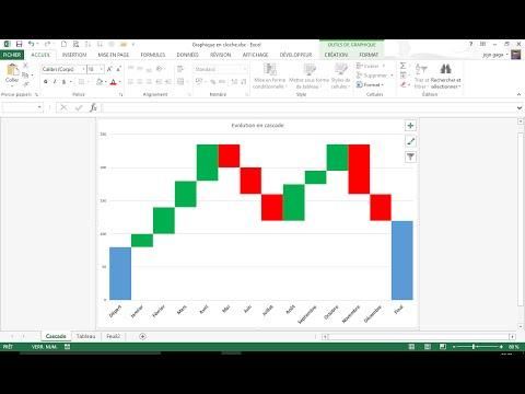 Graphique  cascade Excel 2013 - Excel 2010
