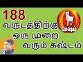 Download  188 வருடத்திற்கு ஒரு முறை வரும் கஷ்டம் | Mesha Rasi | மேஷ ராசி 2019-2020 MP3,3GP,MP4