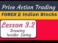 Price Action Course -Indian Stock Market & Forex-Insider Swing lesson 3.2