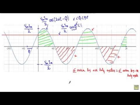 Power in series RL circuit