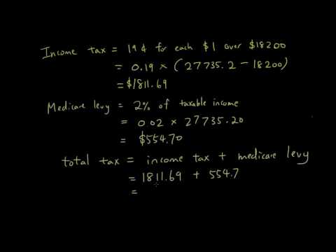 Maths A: Tax lesson 4: Calculate Medicare Levy / Tax Refund