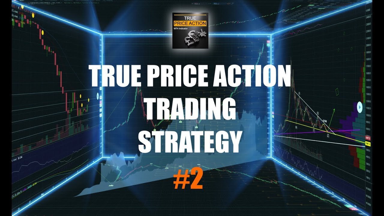 TPA True Price Action Trading Strategy #2 - GBPUSD