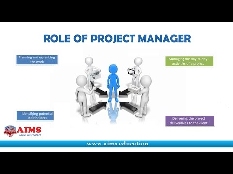 What is Project Manager? and Project Manager Roles and Responsibilities   AIMS Lecture