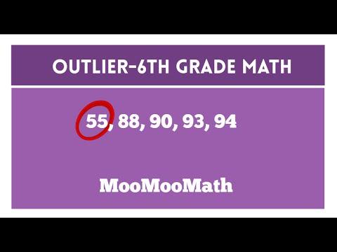 Outlier in Math-6th Grade Math