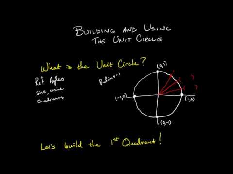 Building and Using the Unit Circle