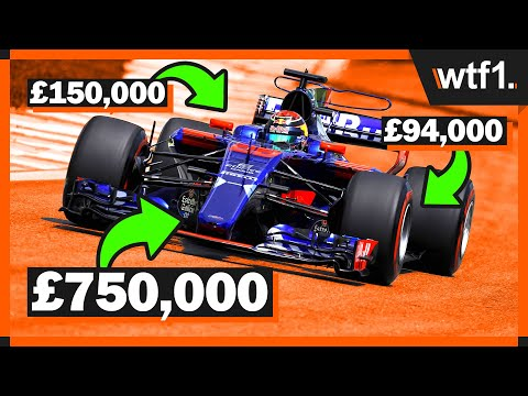 How Much Is An F1 Car Worth?