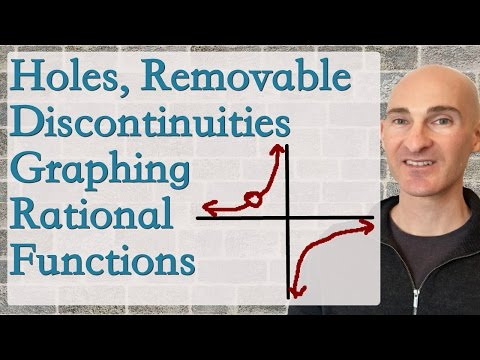 Holes, Removable Discontinuities, Graphing Rational Functions