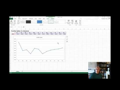 Excel 2013 Line Charts