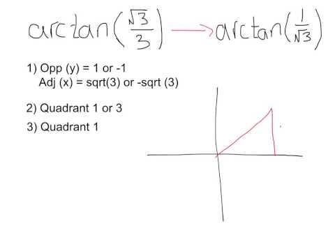 Drawing Triangles-Inverse Trig Functions