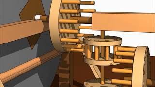 Animation - Leonardo Da Vinci Mechanism