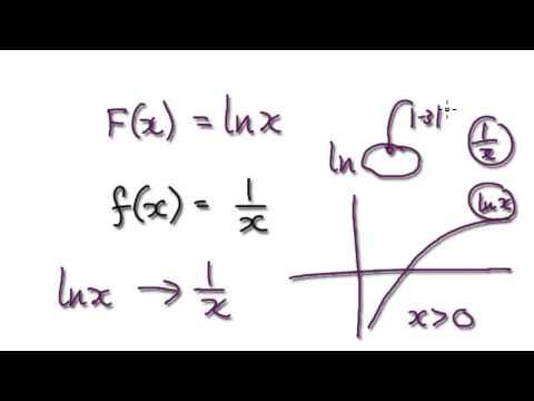 Video 1548 - Antiderivative of 1/x
