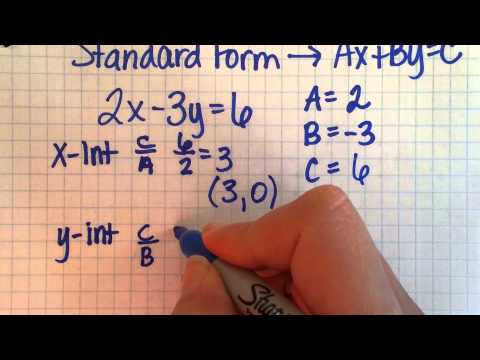 Changing Linear Forms - Standard Form to point-slope and slope-intercept - 2