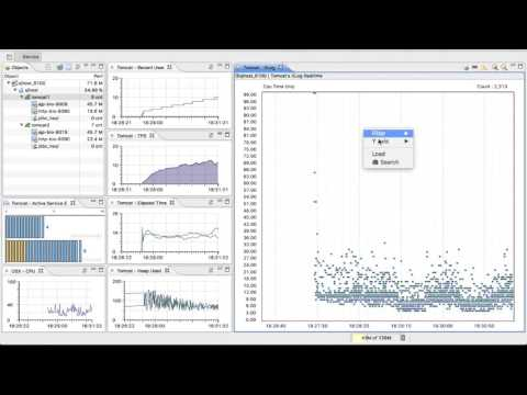 Open source Application Performance Monitoring Scouter - Overview