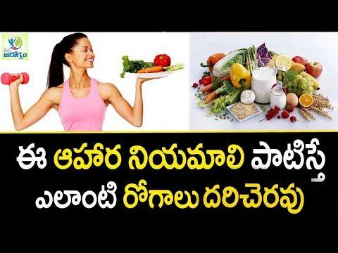 Best Healthy Diet Plan For Human Body - Mana Arogyam | Healthy Foods
