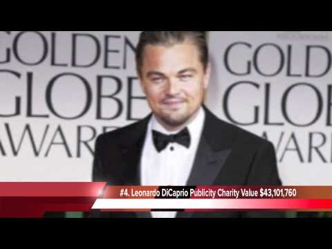 Top 6 Most Valued Celebrity Charity Projects