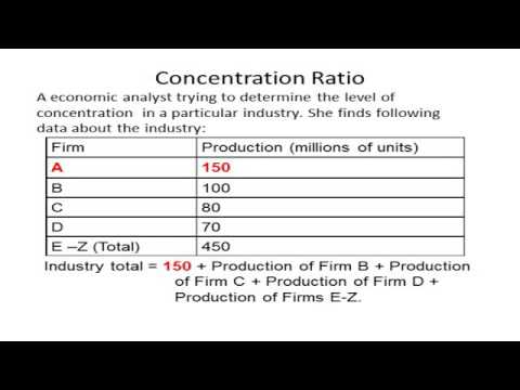 Calculating the Concentration Ratio wmv