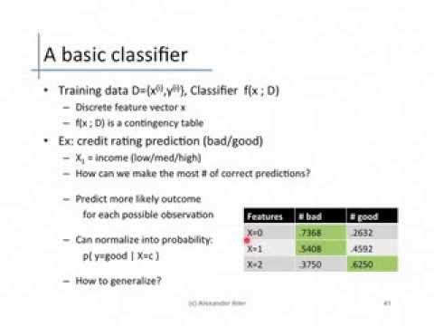 Bayes Classifiers (1)