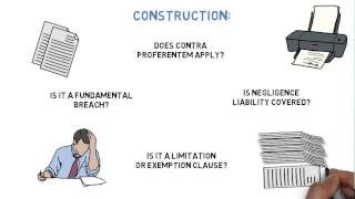 Download Contract law: Exemption clauses checklist Video