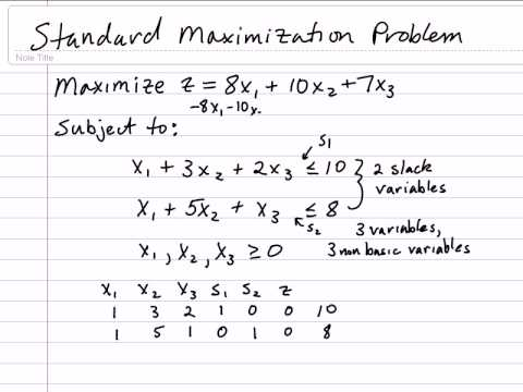 Part 1 - Solving a Standard Maximization Problem using the Simplex Method