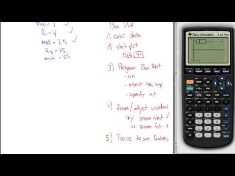TI-83 Box plot and 5# summary
