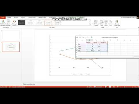how to make graph in powerpoint.