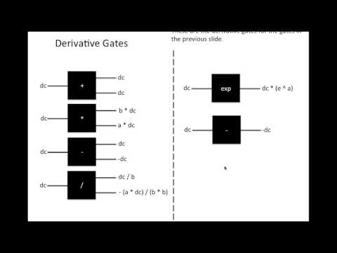 Neural Network: Feed Forward (part 1)
