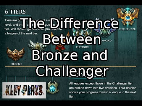 The Difference Between Bronze and Challenger - LOL Commentary