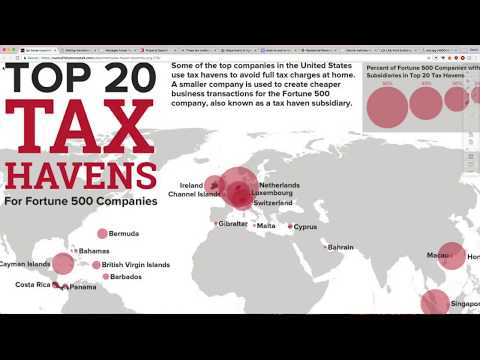 How to STOP Paying Taxes TODAY! Make More Money in ANY Country!