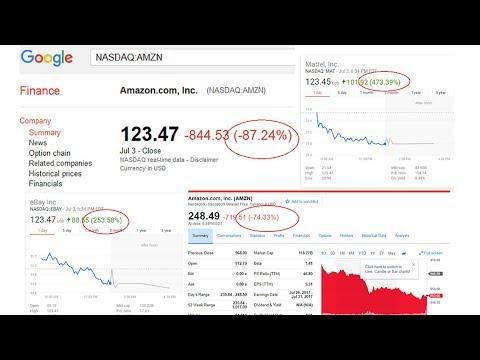 7/3/2017 STOCK MARKET CRASH? AMAZON & APPLE DOWN 87.24%!!! WHAT'S GOING ON?!?