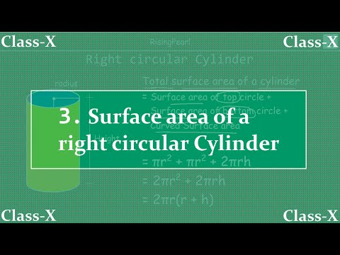 Surface areas and volumes - 3. Surface area of right circular Cylinder