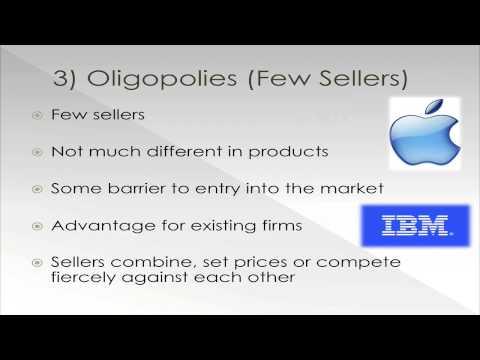 Economics - Free Market Structures
