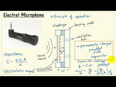 NI myRIO: Electret microphone