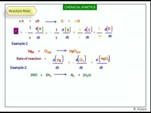 chemical kinetics-2( How to write rate of reaction? & units of rate of reaction )