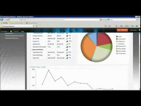 Executive Dashboards and Scorecards with SharePoint Server 2010