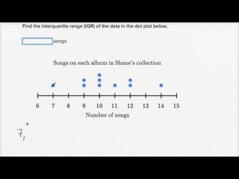 How to calculate interquartile range IQR | Data and statistics | 6th grade | Khan Academy