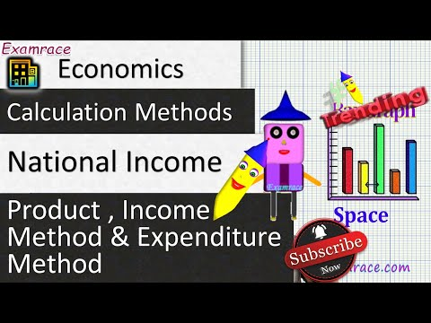 Methods of Calculating National Income: Fundamentals of Economics