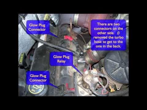 Glow Reley & Plug Testing