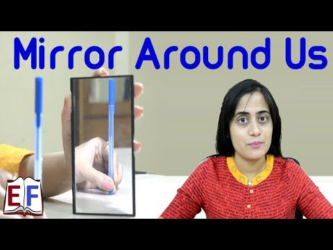 Lets Explore Mirror Around Us : School Science Physics Project