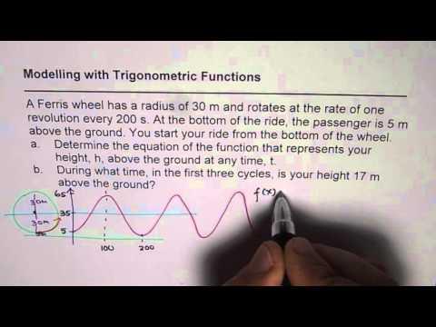 Ferris Wheel MHF4U Modelling Trigonometric Functions Test