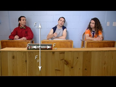 Introduction to Newton's Second Law of Motion with Example Problem