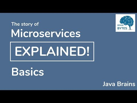 What are microservices really all about? - Microservices Basics Tutorial