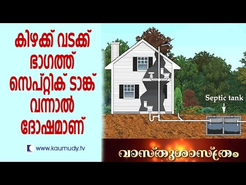 If the septic tank is placed on the east-north side, it is not good for the house | Vaasthu