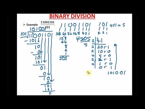 How to Divide in base 2 | Binary Division - Request By Christopher