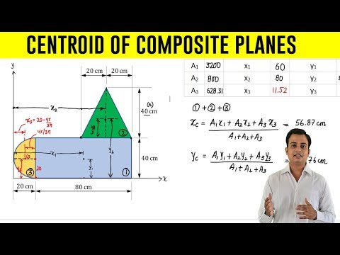 How to find Centroid of an Composite Plane | Problem 4 |