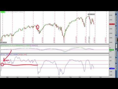 ★ Penny Stocks Pdf | Learn How I Turned $15,253 into $2,410,718 trading Biotech stocks…