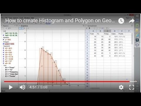 How to create Histogram and Polygon on Geogebra- ICT prcticle no.12