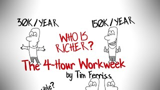 THE 4-HOUR WORKWEEK BY TIM FERRISS - BEST ANIMATED BOOK SUMMARY