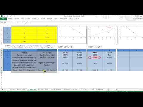 Repeatability, Uncertainty, MSE, RMSE, MAD, TS, MAPE of Simple Linear Regression using Excel